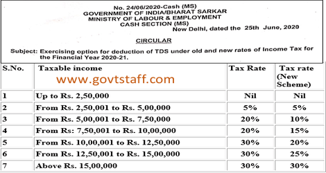 Exercising option for deduction of TDS under old and new rates of Income Tax for F.Y. 2020-21 – Ministry of Labour Circular