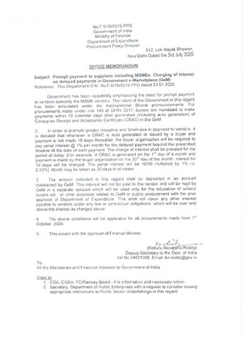 Delayed payments in Government e-Marketplace (GeM) – Payment of interest reg.