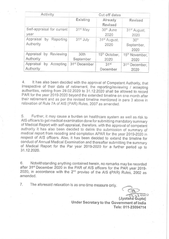 dopt extension of timelines for recording of par for the year 2019 20 in respect of ais officers 02