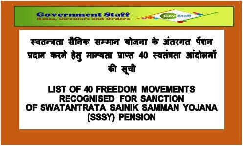 List of 40 Freedom Movements recognised for sanction of Swatantrata Sainik Samman Yojana (SSSY) Pension