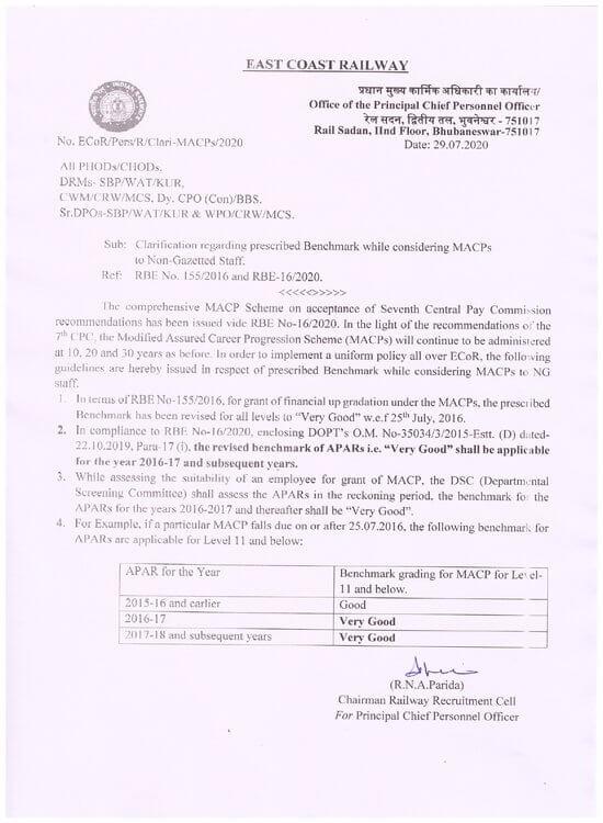 MACP: Clarification regarding prescribed Benchmark while considering MACPs to Non-Gazetted Staff – E.C. Railway