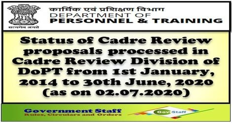 Status of Cadre Review proposals processed in DoPT as on 02.07.2020