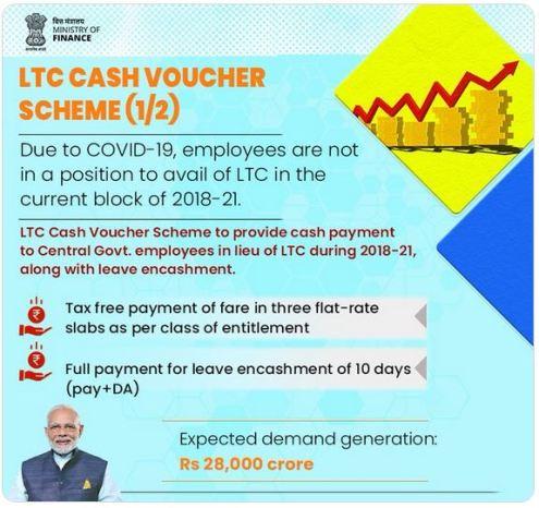 LTC Cash Voucher Scheme – Minister of Finance important announcement for Consumer Spending
