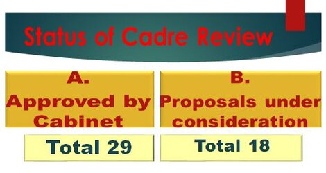 Status of Cadre Review proposals Approved by Cabinet and Proposals under consideration as on 30th September 2020