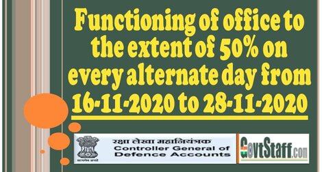Functioning of office to the extent of 50% on every alternate day from 16-11-2020 to 28-11-2020