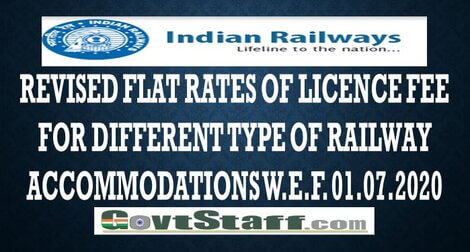 Revised flat rate of licence fee (Standard Rent) for residential accommodation all Indian Railways w.e.f. 01.07.2020