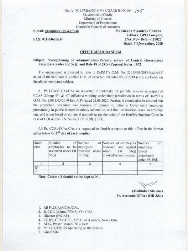 Strenthening of Administration – Periodic review of CG Employees under FR 56(j) and Rule 48 of CCS (Pension) Rules, 1972