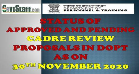 Cadre Review: Status of proposals Approved or Pending in DoPT as on 03-12-2020