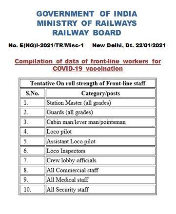 Frontline workers for COVID-19 Vaccination – Compilation of data of Railway workers reg.