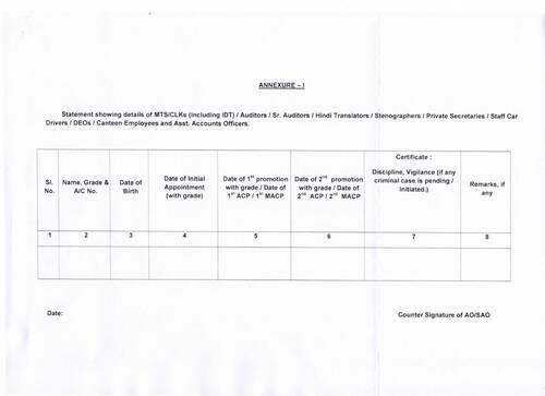 Grant of First/ Second/ Third Financial Up-gradation under Modified Assured Career Progression Scheme (MACPs) reg.