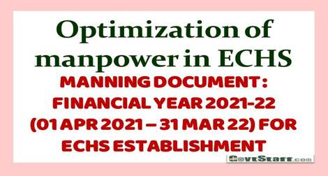 Optimization of existing manpower of ECHS: Manning Document for F.Y. 2021-22