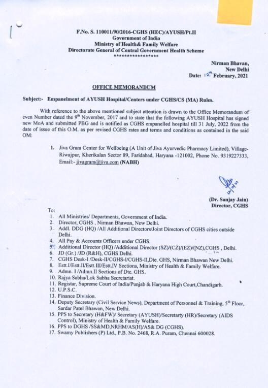 Empanelment of Jiva Gram Center for Wellbeing, Faridabad under CGHS/CS(MA) Rules