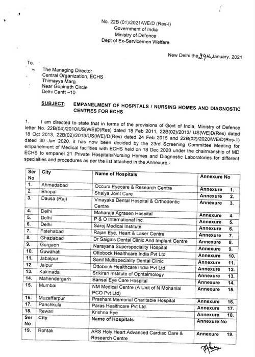 Empanelment of Occura Eyecare & Research Centre and 20 other Hospitals/ Nursing Homes and Diagnostic Centres for ECHS – DESW Order dated 29.01.2021