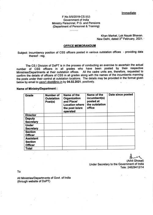 Incumbency position of CSS officers posted in various outstation offices – DoPT seeks details from the Ministries/Departments