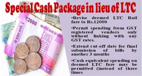 Revise Deemed LTC Rail fare per person to Rs. 12,000 – IRTSA writes to Secretary, Finance