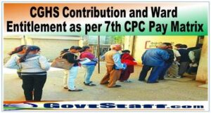 CGHS Contribution and Ward Entitlement as per 7th CPC Pay Matrix