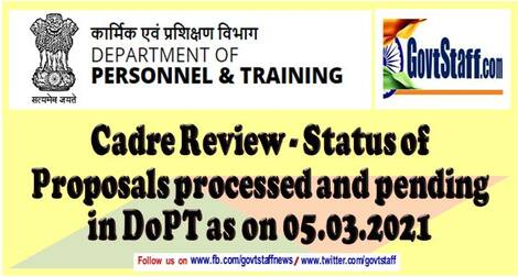 Cadre Review – Status of Proposals processed and pending in DoPT as on 05.03.2021