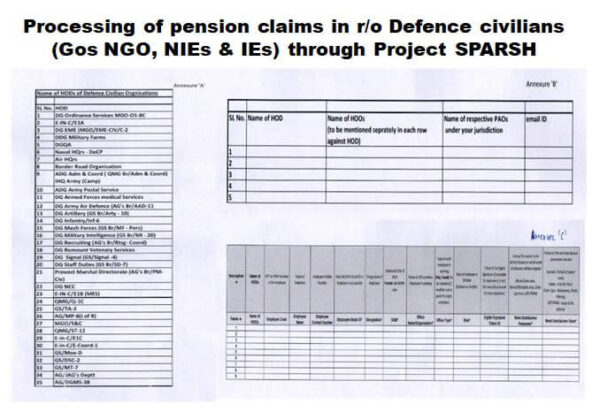 processing-of-pension-claims-in-r-o-defence-civilians-gos-ngo-nies-ies-through-project-sparsh