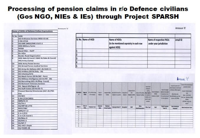 Processing of pension claims in r/o Defence civilians (Gos NGO, NIEs & IEs) through Project SPARSH – PCDA Circular dated 01/03/2021