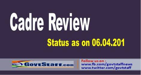 Cadre Review – Status of Processed and Pending proposals in Cadre Review Division of DoPT as on 06.04.2021
