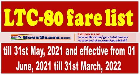 Air India LTC-80 fare list till 31st May, 2021 and effective from 01 June, 2021 till 31st March, 2022