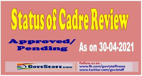 Cadre Review – Status of Processed and Pending proposals in Cadre Review Division of DoPT as on 30.04.2021