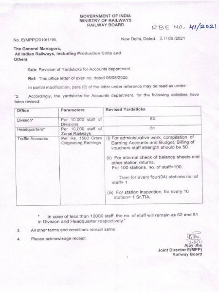 revision-of-yardsticks-for-accounts-department-rbe-no-41-2021