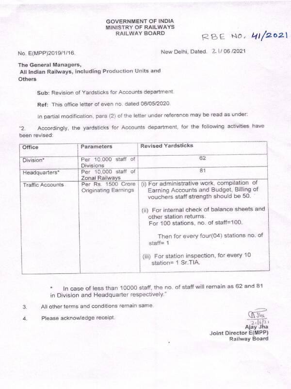 Revision of Yardsticks for Accounts department: RBE No. 41/2021