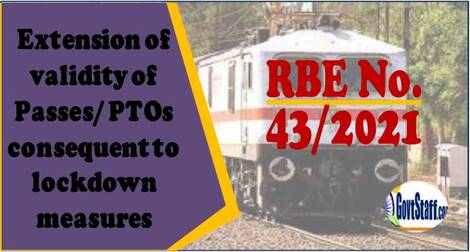 Extension of validity of Passes/PTOs consequent to lockdown measures: RBE No. 43/2021