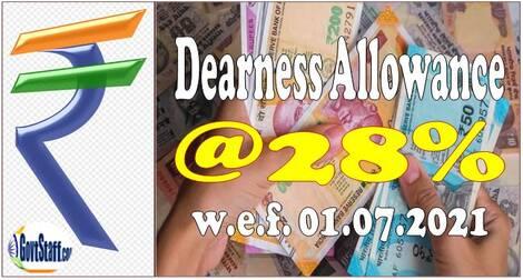 Dearness Allowance – Postal Department order dated 20.07.2021
