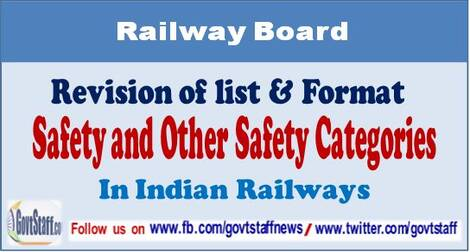 Revised list of Safety and Other Safety Categories – RBE No. 45/2021