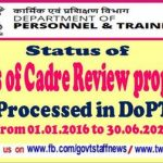 status-of-cadre-review-proposals-processed-in-cadre-review-division-of-dopt-as-on-6th-jul-2021