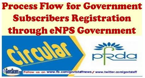 Process Flow for Government Subscribers Registration through eNPS Government